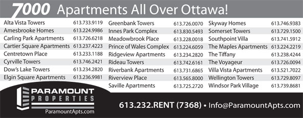 """Paramount Property Management Inc (613-233-1222) - Display Ad - Apartments All Over Ottawa! 613.733.9119 Alta Vista Towers 613.746.9383Greenbank Towers Skyway Homes 613.726.0070 613.224.9986 Amesbrooke Homes 613.729.1500Innes Park Complex Somerset Towers 613.830.5493 613.726.6218 Carling Park Apartments 613.741.5912Meadowbrook Place Southpoint Villa 613.228.0018 613.237.4223 Cartier Square Apartments 613.224.2219Prince of Wales Complex The Maples Apartments 613.224.6059 613.233.1188 Centretown Place 613.238.4244Ridgeview Apartments The Ti""""any 613.234.2820 613.746.2421 Cyrville Towers 613.726.0094Rideau Towers The Voyageur 613.742.6161 613.234.2820 Dow s Lake Towers 613.521.7022Riverbank Apartments Villa Vista Apartments 613.731.6865 613.236.9981 Elgin Square Apartments 613.729.8097Riverview Place Wellington Towers 613.565.8000 613.739.8681Saville Apartments Windsor Park Village 613.725.2720 613.232.RENT (7368) ParamountApts.com"""