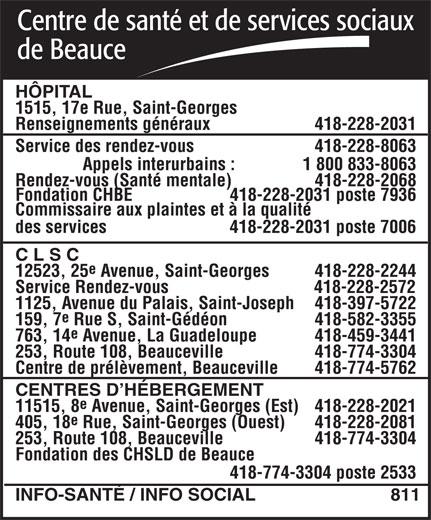 Centre de santé et de services sociaux de Beauce (418-228-2031) - Display Ad - Centre de santé et de services sociaux de Beauce HÔPITAL 1515, 17e Rue, Saint-Georges Renseignements généraux 418-228-2031 Service des rendez-vous 418-228-8063 Appels interurbains : 1 800 833-8063 Rendez-vous (Santé mentale)                  418-228-2068 Fondation CHBE 418-228-2031 poste 7936 Commissaire aux plaintes et à la qualité des services 418-228-2031 poste 7006 C L S C 12523, 25 Avenue, Saint-Georges 418-228-2244 Service Rendez-vous                                 418-228-2572 1125, Avenue du Palais, Saint-Joseph 418-397-5722 159, 7 Rue S, Saint-Gédéon 418-582-3355 763, 14 Avenue, La Guadeloupe 418-459-3441 253, Route 108, Beauceville 418-774-3304 Centre de prélèvement, Beauceville 418-774-5762 CENTRES D HÉBERGEMENT 11515, 8 Avenue, Saint-Georges (Est) 418-228-2021 405, 18 Rue, Saint-Georges (Ouest) 418-228-2081 253, Route 108, Beauceville 418-774-3304 Fondation des CHSLD de Beauce 418-774-3304 poste 253 INFO-SANTÉ / INFO SOCIAL                           811