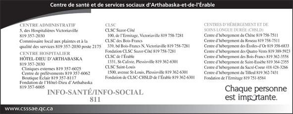 Centre de santé et de services sociaux d'Arthabaska-et-de-l'Erable (819-357-2030) - Display Ad - Centre d hébergement du Tilleul 819 362-7431 Centre de prélèvements 819 357-6062 Fondation de CLSC-CHSLD de l Érable 819 362-6301 Boutique Éclair 819 357-8117 Fondation de l Ermitage 819 751-8584 Fondation de l Hôtel-Dieu d Arthabaska 819 357-6005 INFO-SANTÉ/INFO-SOCIAL 811 www.csssae.qc.ca 1500, avenue St-Louis, Plessisville 819 362-6301 Centre de santé et de services sociaux d Arthabaska-et-de-l Érable CENTRES D HÉBERGEMENT ET DE CLSC CENTRE ADMINISTRATIF SOINS LONGUE DURÉE (CHSLD) CLSC Suzor-Côté 5, des Hospitalières Victoriaville Centre d hébergement du Chêne 819 758-7511 100, de l Ermitage, Victoriaville 819 758-7281 819 357-2030 Centre d hébergement du Roseau 819 758-7511 CLSC des Bois-Francs Commissaire local aux plaintes et à la Centre d hébergement des Étoiles-d Or 819 358-6833 339, bd Bois-Francs N, Victoriaville 819 758-7281 qualité des services 819 357-2030 poste 2175 Fondation CLSC Suzor-Côté 819 758-7281 Centre d hébergement des Quatre-Vents 819 389-5923 CENTRE HOSPITALIER CLSC de l Érable Centre d hébergement des Bois-Francs 819 362-3558 HÔTEL-DIEU D ARTHABASKA 1331, St-Calixte, Plessisville 819 362-6301 Centre d hébergement de Saint-Eusèbe 819 364-2355 819 357-2030 CLSC Saint-Louis Centre d hébergement du Sacré-Coeur 418 428-3266 Cliniques externes 819 357-6025