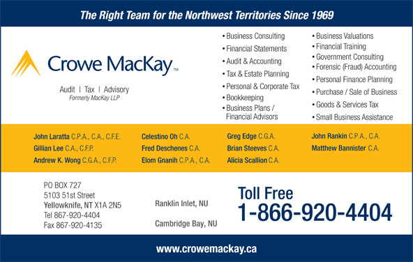 Crowe MacKay LLP (867-920-4404) - Display Ad - Toll Free Ranklin Inlet, NU Yellowknife, NT X1A 2N5 Tel 867-920-4404 1-866-920-4404 Cambridge Bay, NU Fax 867-920-4135 www.crowemackay.ca The Right Team for the Northwest Territories Since 1969 Business Valuations Business Consulting Financial Training Financial Statements Government Consulting Audit & Accounting Forensic (Fraud) Accounting Tax & Estate Planning Personal Finance Planning Personal & Corporate Tax Audit Tax Advisory Purchase / Sale of Business Formerly MacKay LLP Bookkeeping Goods & Services Tax Business Plans / Financial Advisors Small Business Assistance John Rankin C.P.A., C.A. Greg Edge C.G.A. John Laratta C.P.A., C.A., C.F.E. Celestino Oh C.A. Matthew Bannister C.A. Brian Steeves C.A. Fred Deschenes C.A. Gillian Lee C.A., C.F.P. Andrew K. Wong C.G.A., C.F.P. Elom Gnanih C.P.A., C.A. Alicia Scallion C.A. PO BOX 727 5103 51st Street