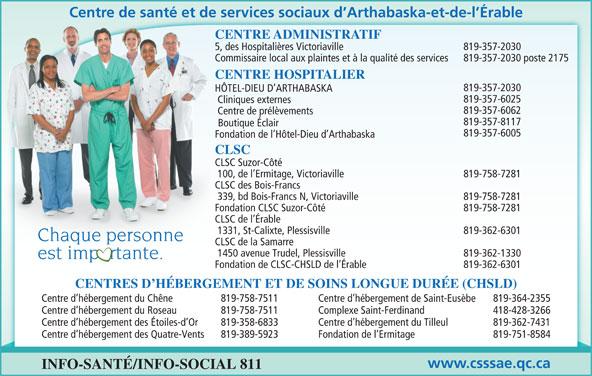 Centre de santé et de services sociaux d'Arthabaska-et-de-l'Erable (819-357-2030) - Annonce illustrée======= - Centre de santé et de services sociaux d Arthabaska-et-de-l Érable 5, des Hospitalières Victoriaville 819-357-2030 Commissaire local aux plaintes et à la qualité des services 819-357-2030 poste 2175 CENTRE HOSPITALIER 819-357-2030 HÔTEL-DIEU D ARTHABASKA 819-357-6025 Cliniques externes 819-357-6062 Centre de prélèvements 819-357-8117 Boutique Éclair CENTRE ADMINISTRATIF 819-357-6005 Fondation de l Hôtel-Dieu d Arthabaska CLSC CLSC Suzor-Côté 819-758-7281100, de l Ermitage, Victoriaville CLSC des Bois-Francs 819-758-7281339, bd Bois-Francs N, Victoriaville 819-758-7281Fondation CLSC Suzor-Côté CLSC de l Érable 819-362-63011331, St-Calixte, Plessisville CLSC de la Samarre 819-362-13301450 avenue Trudel, Plessisville 819-362-6301Fondation de CLSC-CHSLD de l Érable CENTRES D HÉBERGEMENT ET DE SOINS LONGUE DURÉE (CHSLD) 819-364-2355Centre d hébergement de Saint-EusèbeCentre d hébergement du Chêne 819-758-7511 418-428-3266Complexe Saint-FerdinandCentre d hébergement du Roseau 819-758-7511 819-362-7431Centre d hébergement du TilleulCentre d hébergement des Étoiles-d Or 819-358-6833 819-751-8584Fondation de l ErmitageCentre d hébergement des Quatre-Vents 819-389-5923 www.csssae.qc.ca INFO-SANTÉ/INFO-SOCIAL 811
