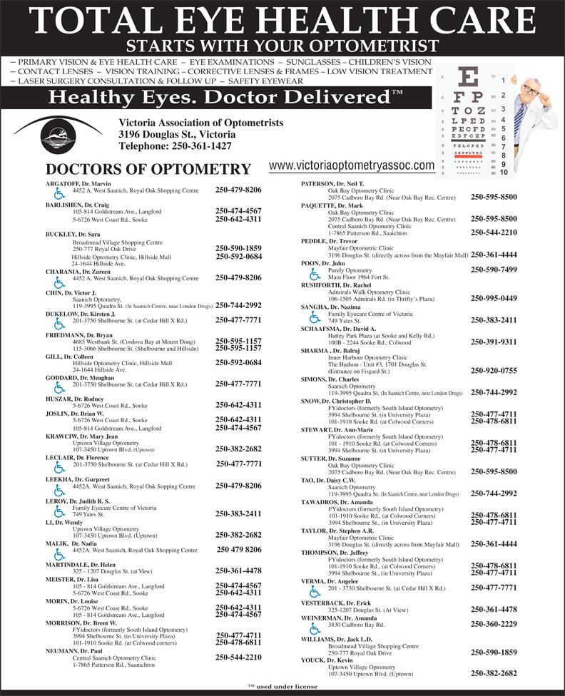 Optometry free report writing