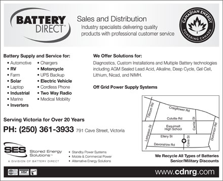 Canadian Energy (250-361-3933) - Display Ad